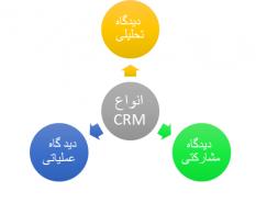 انواع مدیریت ارتباط با مشتری