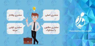 انواع مشتریان ازنظر مدیریت ارتباط با مشتری