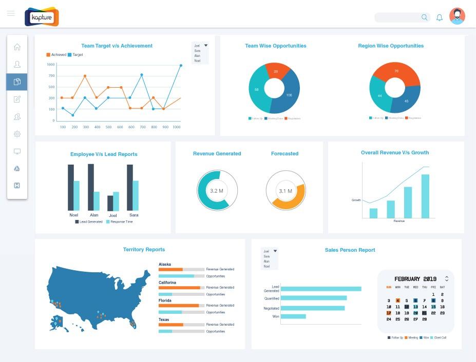 ارزیابی عملکرد کارشناسان فروش بر اساس گزارشهای فروش