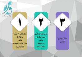 مراحل کریسپ (CRSIP-DM)