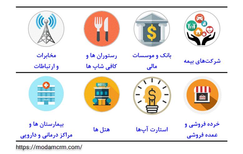 بکارگیری داده کاوی در حوزه های مختلف کسب و کار