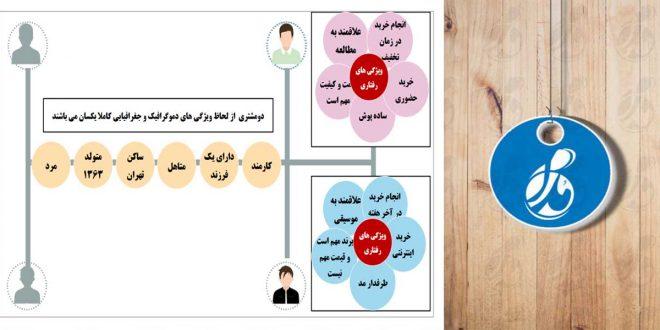 کاربرد خوشهبندی در کسب و کارهای مشتری محور