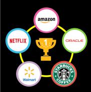 نمونه هایی از کسب و کارهای موفق در بکارگیری داده کاوی