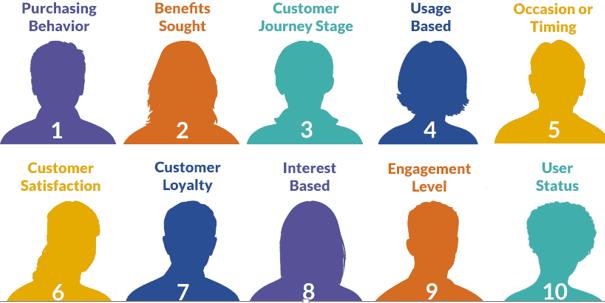 ده روش قدرتمند بخش بندی رفتاری برای درک مشتریانتان
