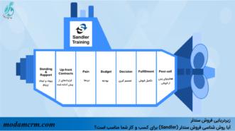 زیردریایی فروش سندلر