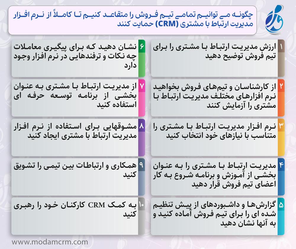 حمایت تیم فروش از نرم افزار سی آر ام