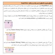 آمادهسازی دادهها در اجرای پروژههای دادهکاوی