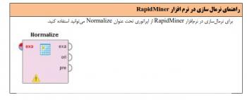 راهنمای نرمال سازی در نرم افزار Rapidminer