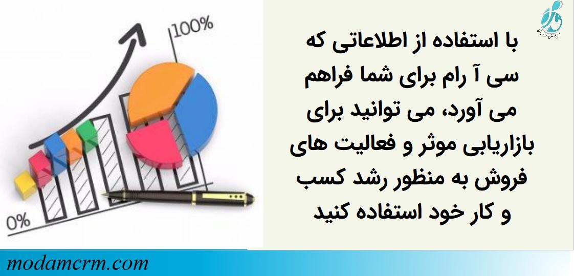 داده و اطلاعات تولید شده از سی آر ام