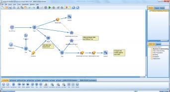 آی. بی. ام اس پی اس اس مادلر (IBM SPSS Modeler)