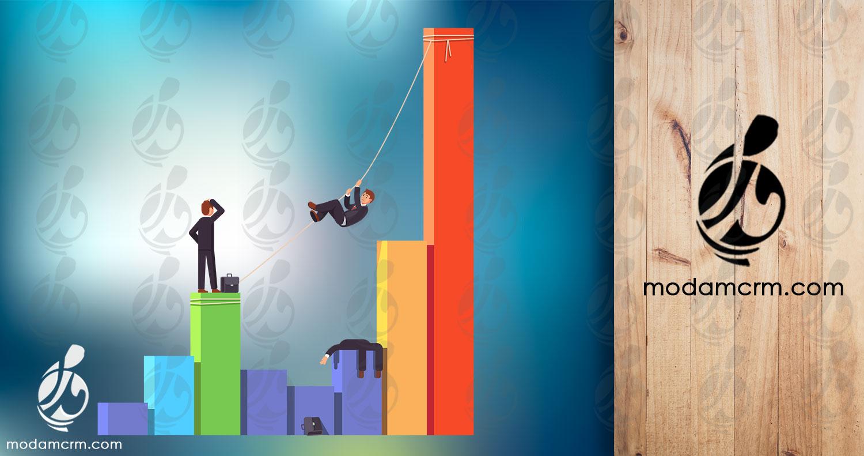 ریسکهای مدیریت ارتباط با مشتری یاسی ار ام( CRM)